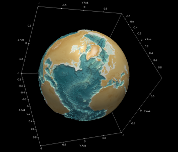The Earth with basic (0-1) coordinate system
