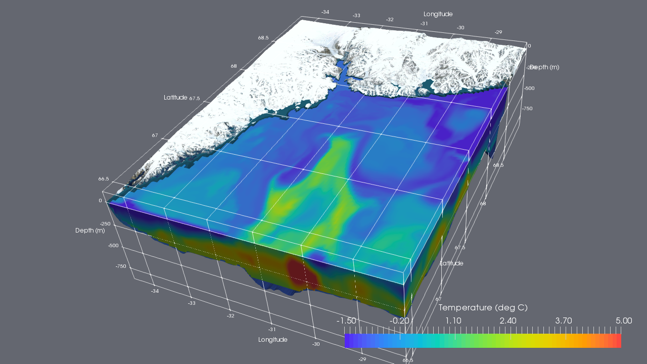 "New paper: ""Wintertime Fjord-Shelf Interaction and Ice Sheet Melting in Southeast Greenland"""